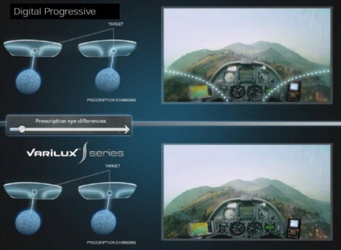 Varilux S Series VS Digital Progressive