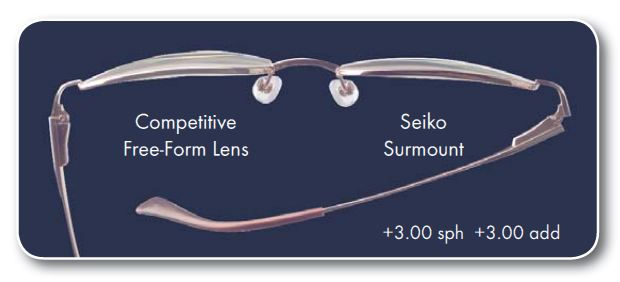 Seiko Surmount Lens Difference