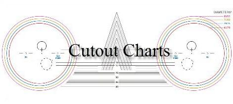 d7cdab55b7 Lens Cutout Charts