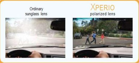 Xperio Lens Safety